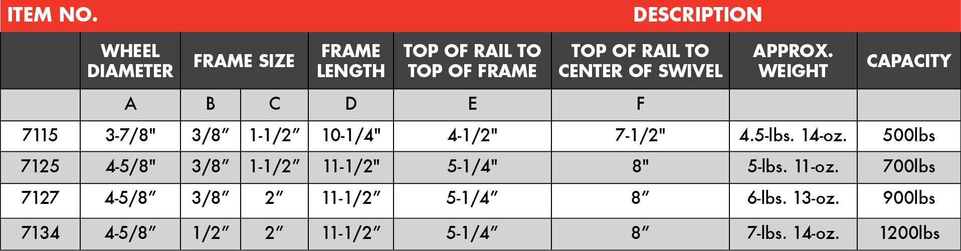 Stainless Steel Single Trolleys Specifics